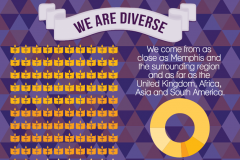 MTS_Updated Color Infographic Fall 2015.Back